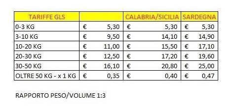 costi corriere